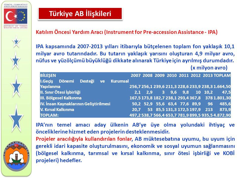 Türkiye AB İlişkileri Katılım Öncesi Yardım Aracı (Instrument for Pre-accession Assistance - IPA)