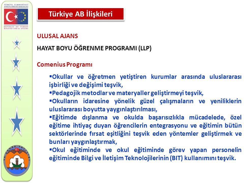 Türkiye AB İlişkileri ULUSAL AJANS HAYAT BOYU ÖĞRENME PROGRAMI (LLP)