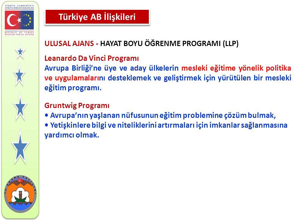 Türkiye AB İlişkileri ULUSAL AJANS - HAYAT BOYU ÖĞRENME PROGRAMI (LLP)