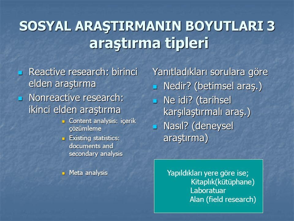 SOSYAL ARAŞTIRMANIN BOYUTLARI 3 araştırma tipleri