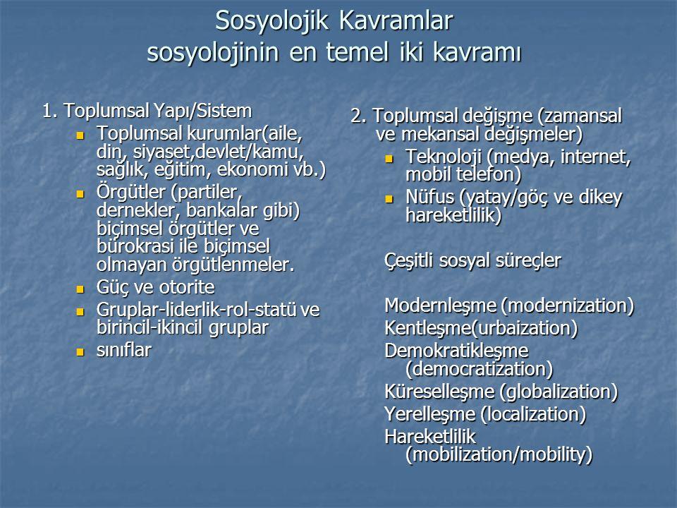Sosyolojik Kavramlar sosyolojinin en temel iki kavramı