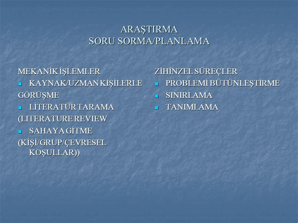 ARAŞTIRMA SORU SORMA/PLANLAMA