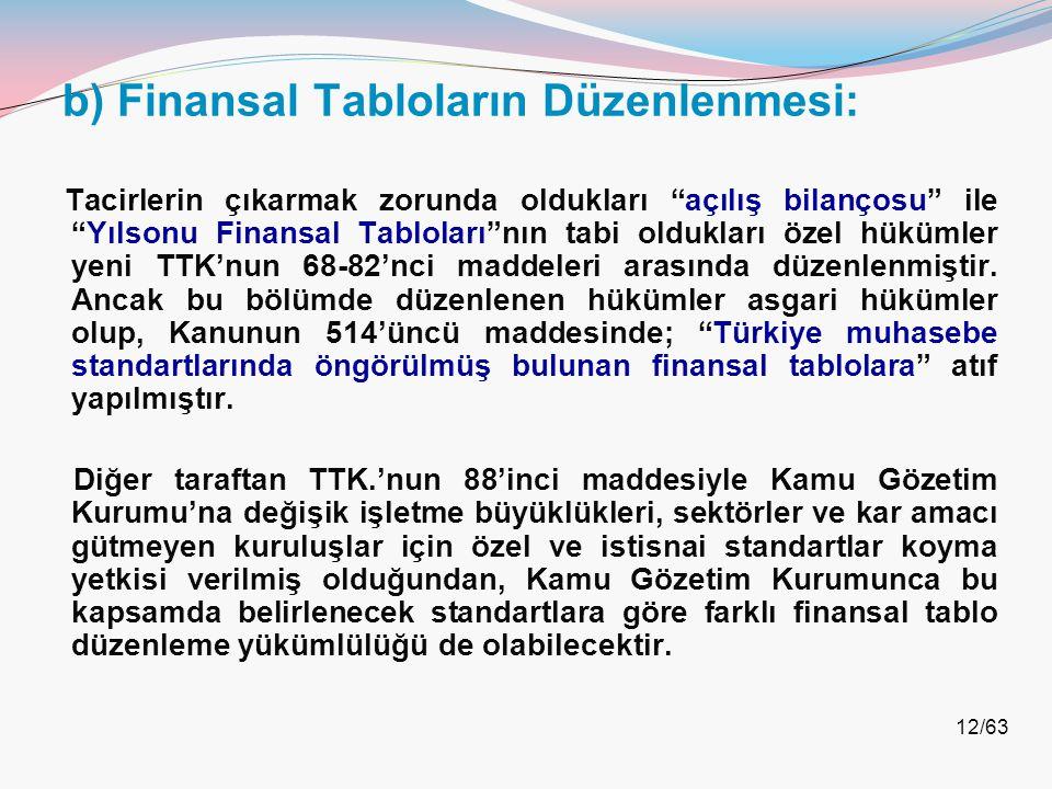 b) Finansal Tabloların Düzenlenmesi: