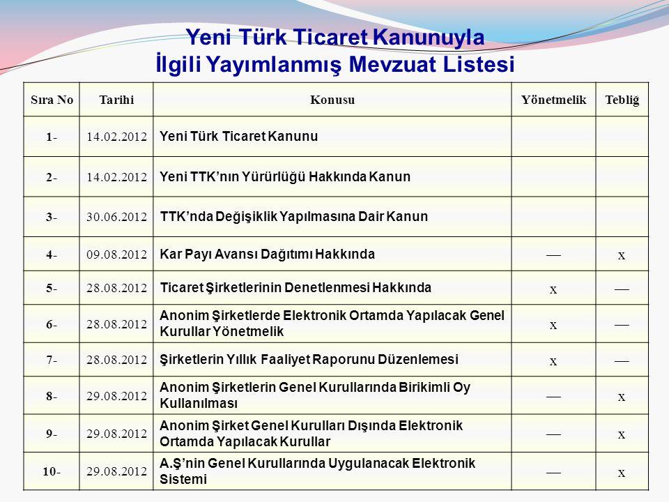 Yeni Türk Ticaret Kanunuyla İlgili Yayımlanmış Mevzuat Listesi