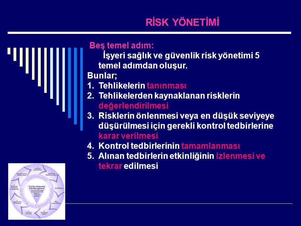 RİSK YÖNETİMİ Beş temel adım: İşyeri sağlık ve güvenlik risk yönetimi 5 temel adımdan oluşur. Bunlar;