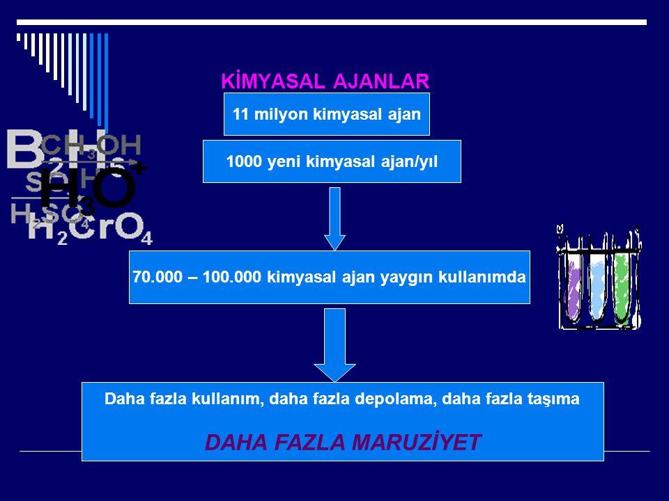 DAHA FAZLA MARUZİYET KİMYASAL AJANLAR 11 milyon kimyasal ajan