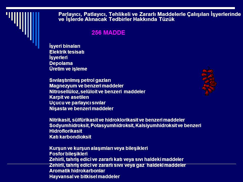 256 MADDE İşyeri binaları Elektrik tesisatı İşyerleri Depolama