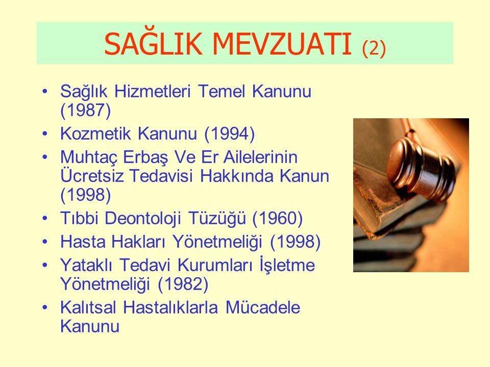 SAĞLIK MEVZUATI (2) Sağlık Hizmetleri Temel Kanunu (1987)