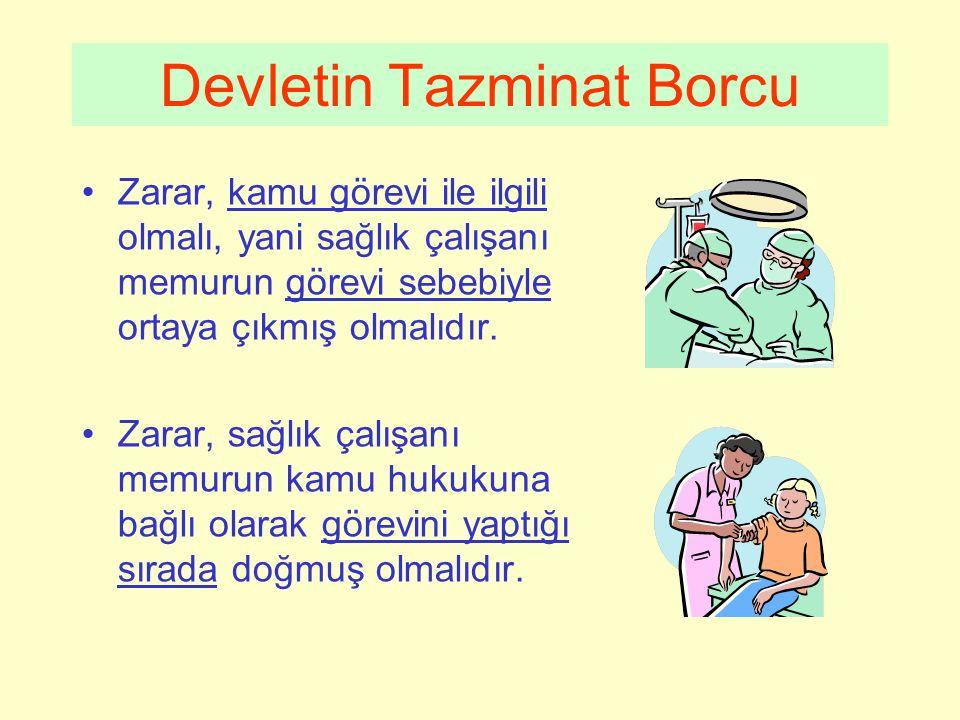 Devletin Tazminat Borcu