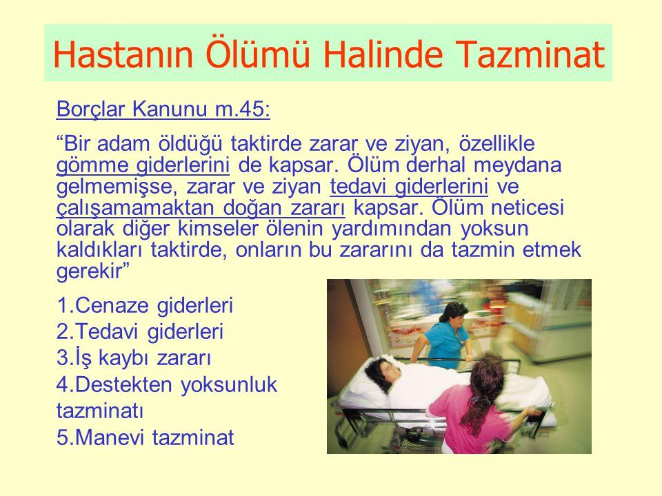 Hastanın Ölümü Halinde Tazminat