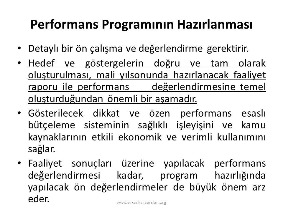 Performans Programının Hazırlanması