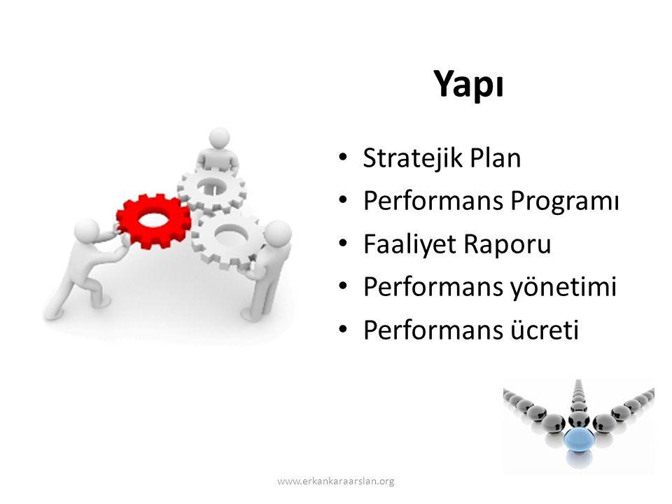 Yapı Stratejik Plan Performans Programı Faaliyet Raporu