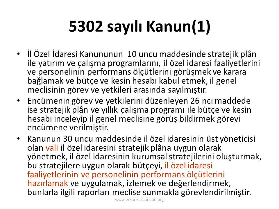 5302 sayılı Kanun(1)
