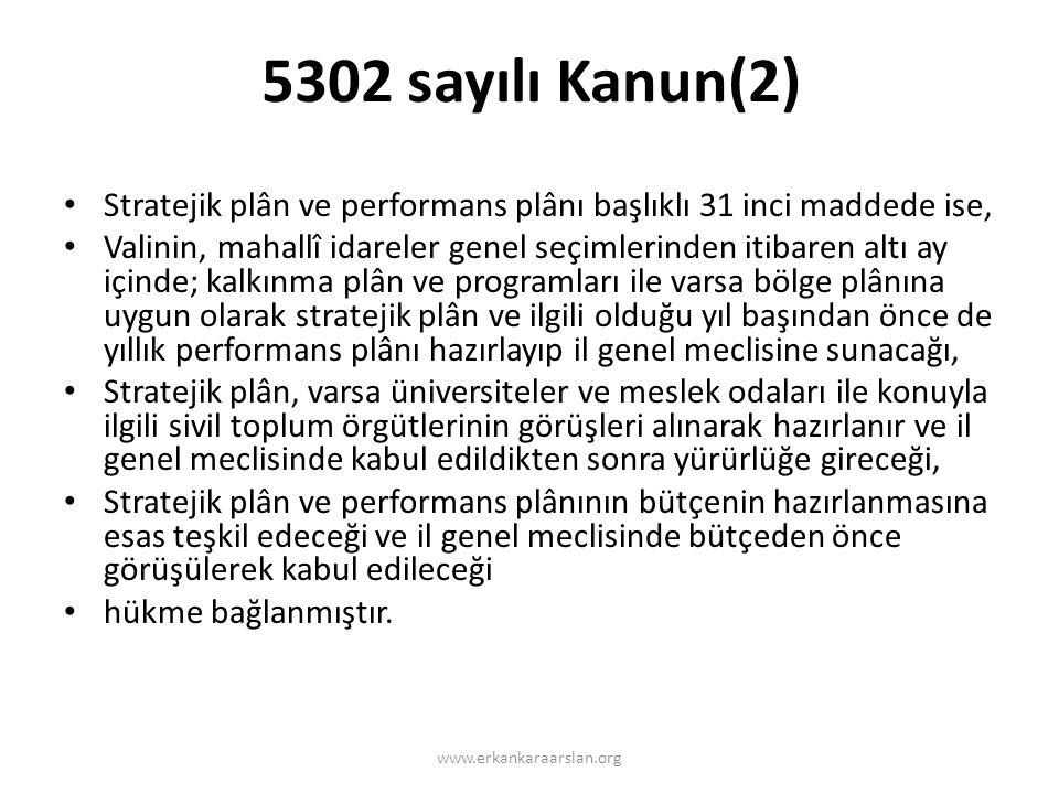 5302 sayılı Kanun(2) Stratejik plân ve performans plânı başlıklı 31 inci maddede ise,