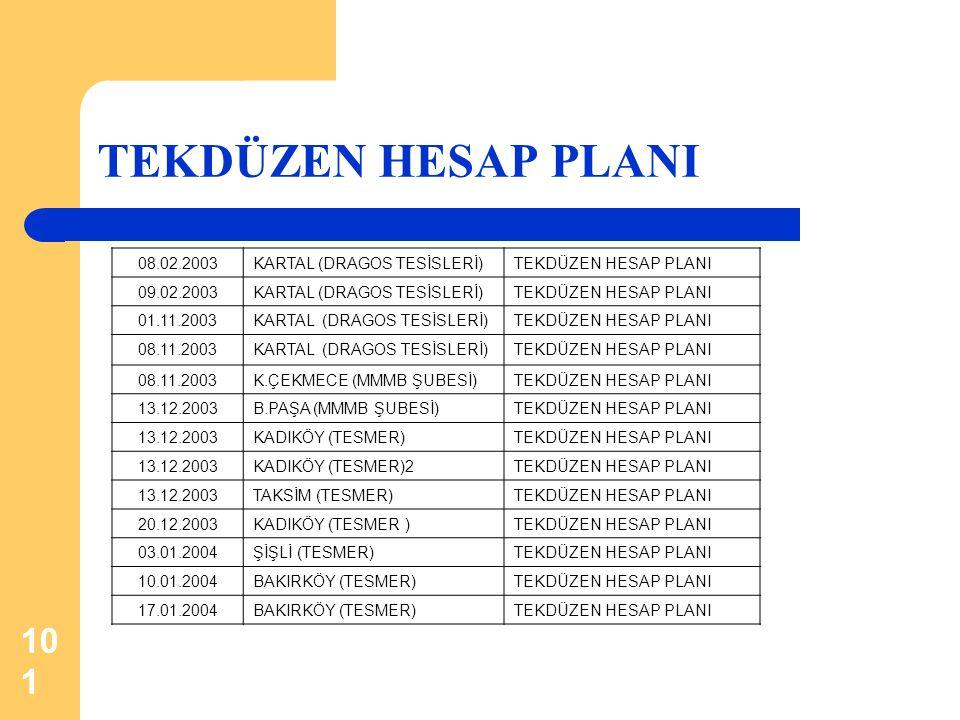 TEKDÜZEN HESAP PLANI 08.02.2003 KARTAL (DRAGOS TESİSLERİ)