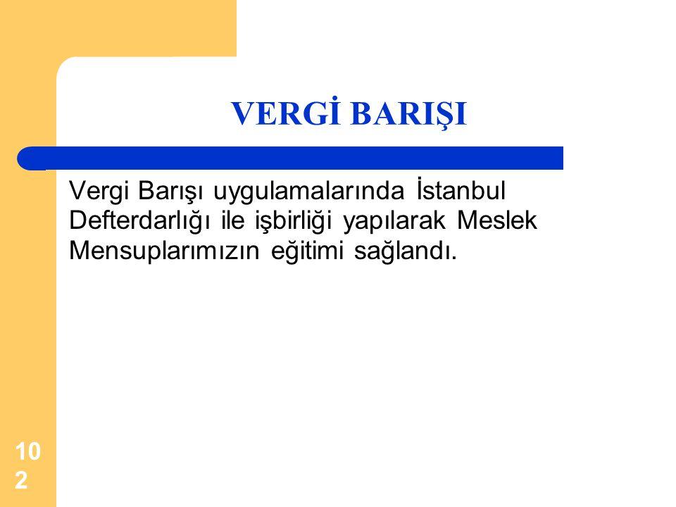 VERGİ BARIŞI Vergi Barışı uygulamalarında İstanbul