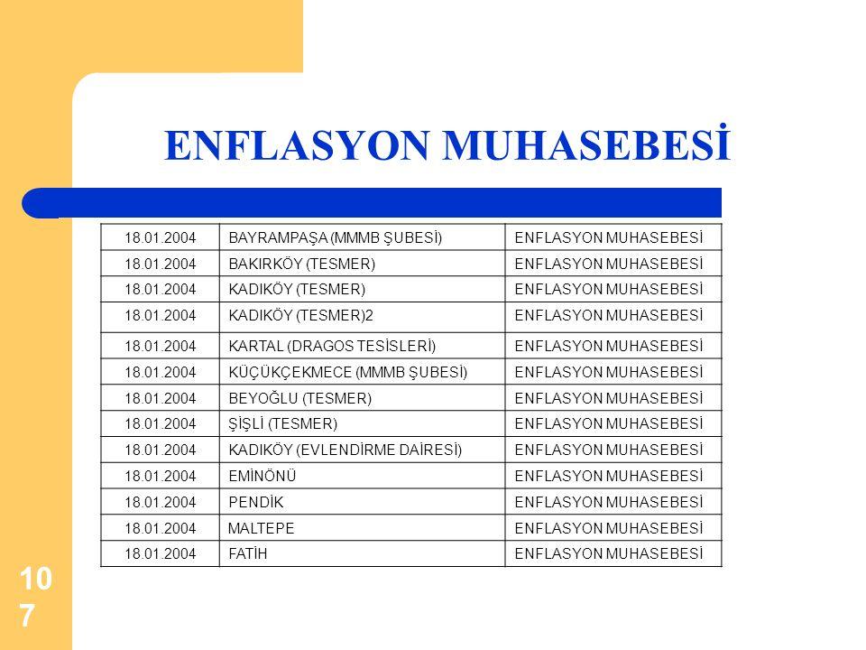 ENFLASYON MUHASEBESİ 18.01.2004 BAYRAMPAŞA (MMMB ŞUBESİ)