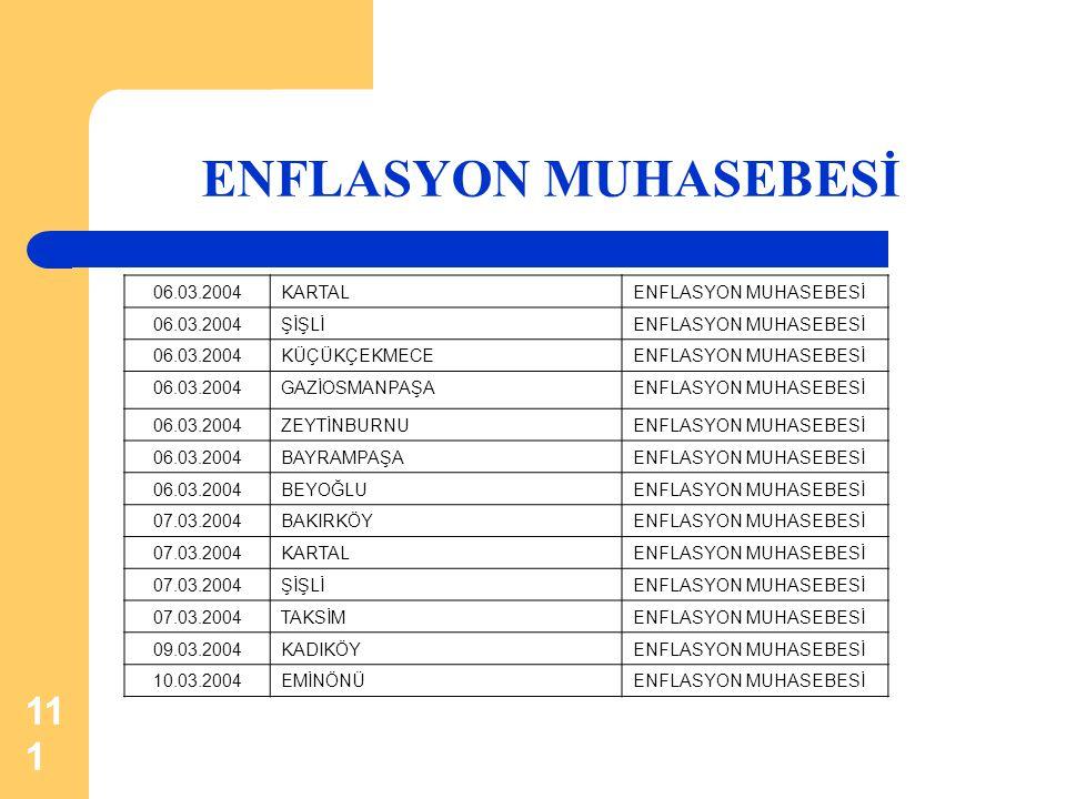ENFLASYON MUHASEBESİ 06.03.2004 KARTAL ENFLASYON MUHASEBESİ ŞİŞLİ