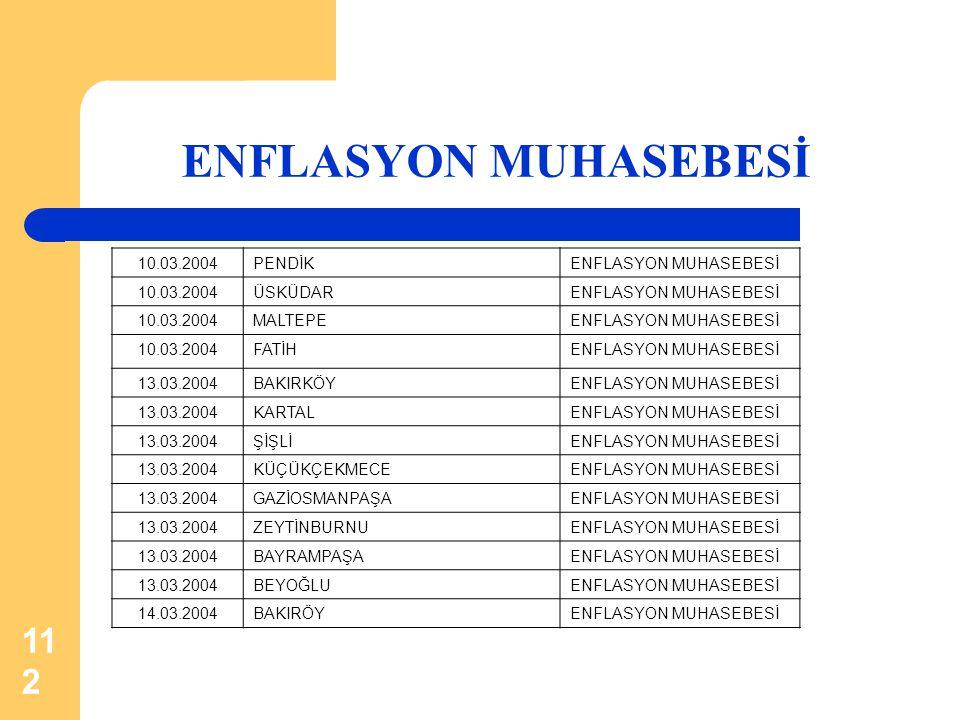 ENFLASYON MUHASEBESİ 10.03.2004 PENDİK ENFLASYON MUHASEBESİ ÜSKÜDAR