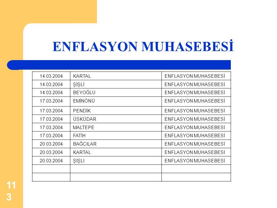 ENFLASYON MUHASEBESİ 14.03.2004 KARTAL ENFLASYON MUHASEBESİ ŞİŞLİ