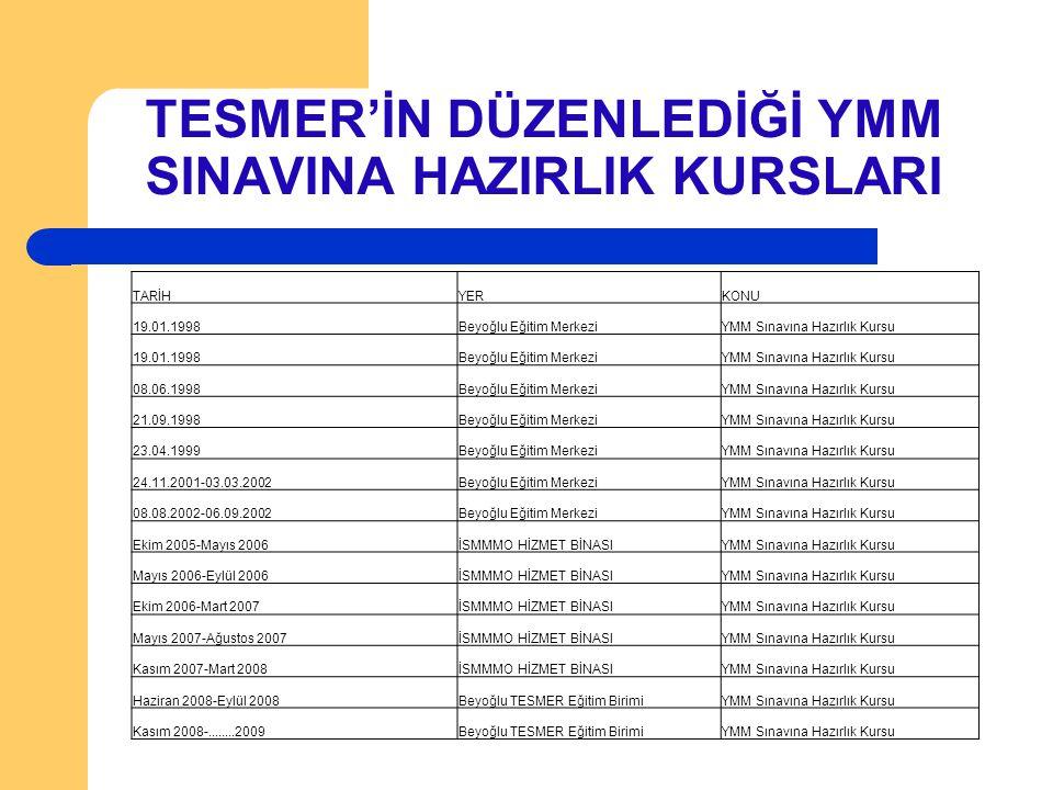 TESMER'İN DÜZENLEDİĞİ YMM SINAVINA HAZIRLIK KURSLARI