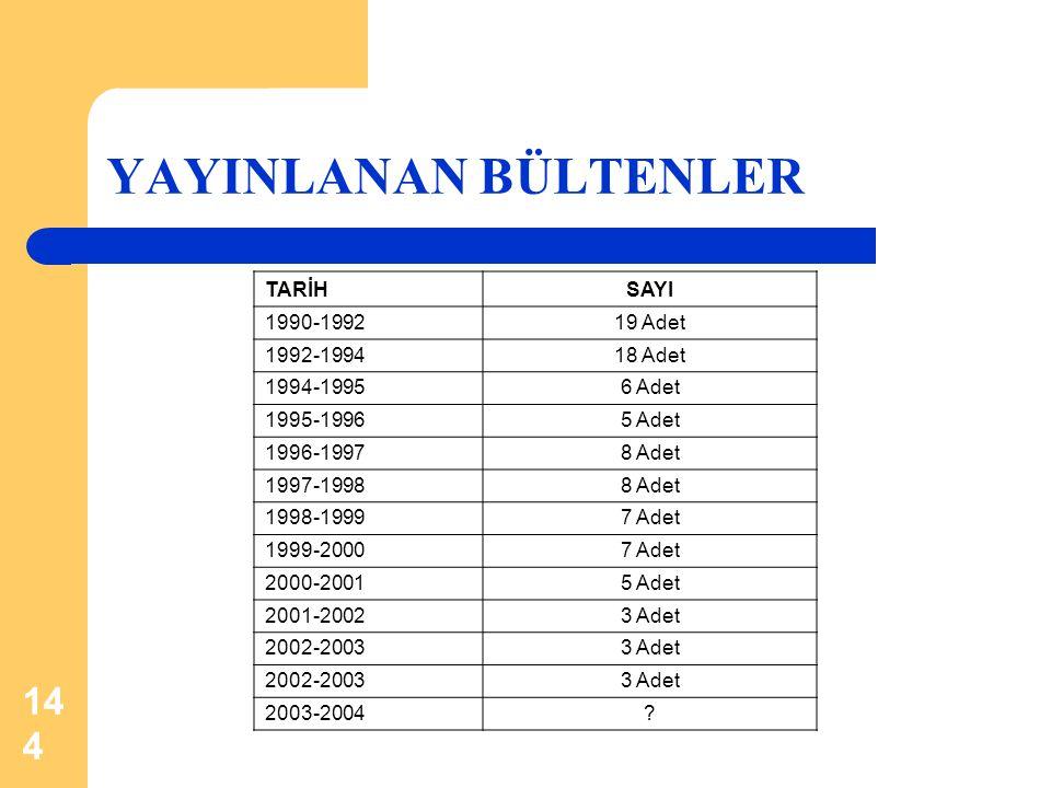 YAYINLANAN BÜLTENLER TARİH SAYI 1990-1992 19 Adet 1992-1994 18 Adet