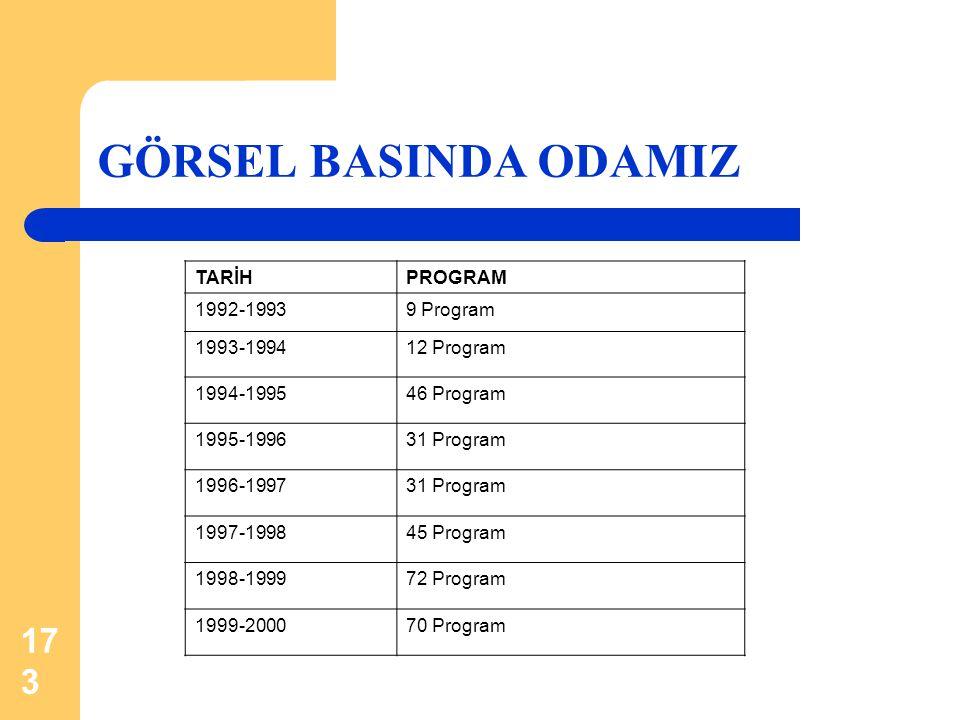 GÖRSEL BASINDA ODAMIZ TARİH PROGRAM 1992-1993 9 Program 1993-1994