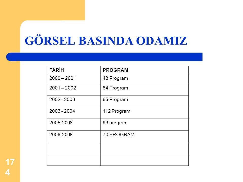GÖRSEL BASINDA ODAMIZ TARİH PROGRAM 2000 – 2001 43 Program 2001 – 2002