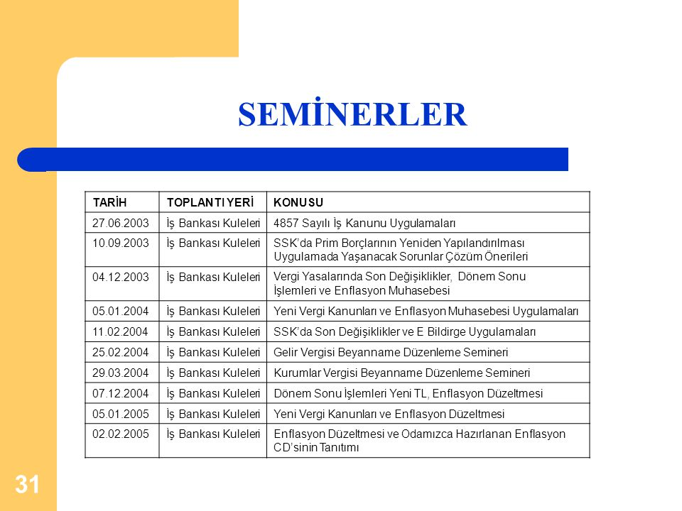 SEMİNERLER TARİH TOPLANTI YERİ KONUSU 27.06.2003 İş Bankası Kuleleri