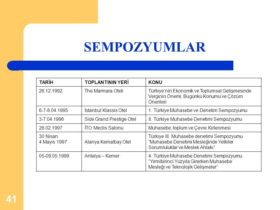 SEMPOZYUMLAR TARİH TOPLANTININ YERİ KONU 26.12.1992 The Marmara Oteli