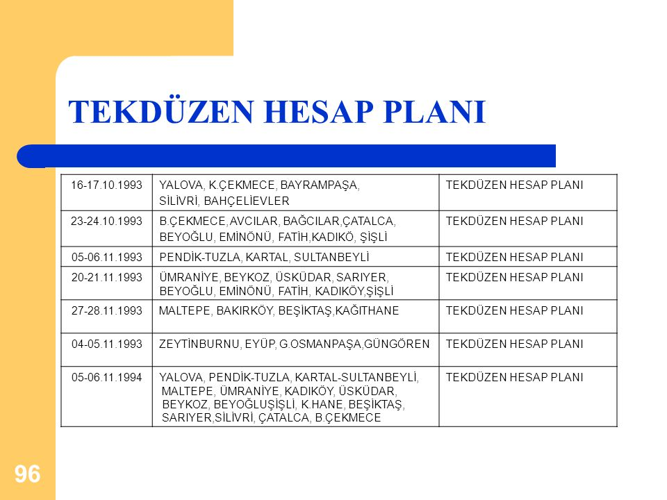 TEKDÜZEN HESAP PLANI 16-17.10.1993 YALOVA, K.ÇEKMECE, BAYRAMPAŞA,