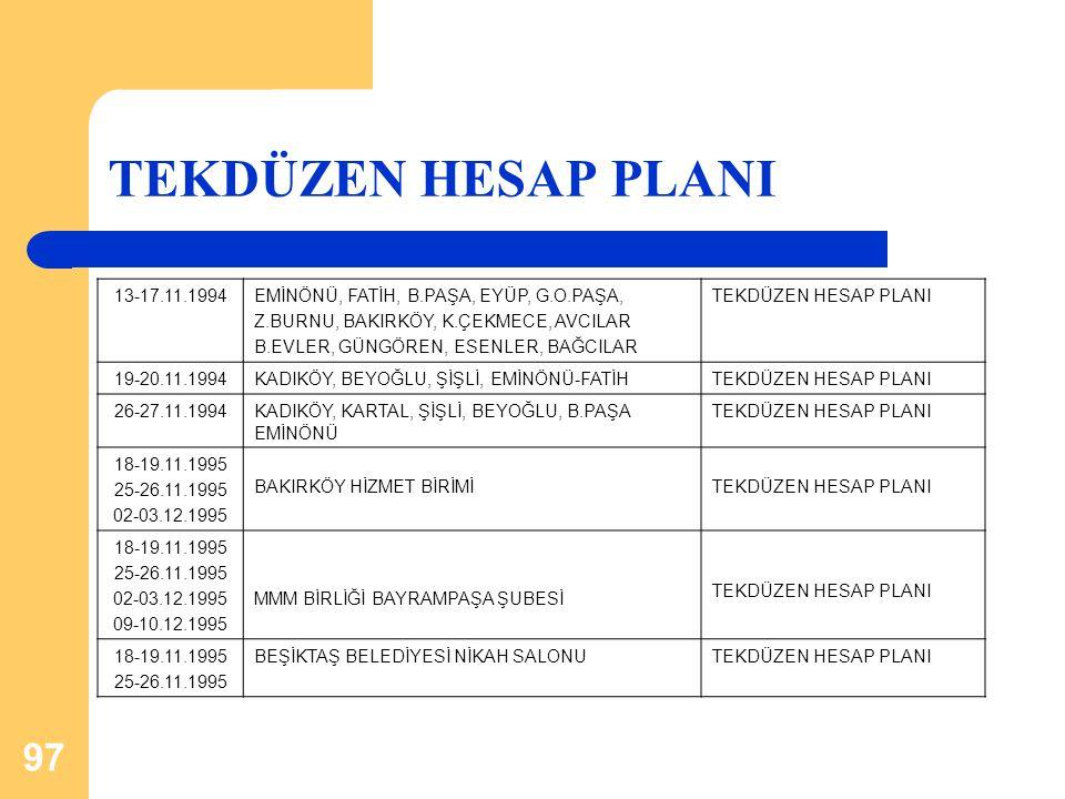 TEKDÜZEN HESAP PLANI 13-17.11.1994. EMİNÖNÜ, FATİH, B.PAŞA, EYÜP, G.O.PAŞA, Z.BURNU, BAKIRKÖY, K.ÇEKMECE, AVCILAR.
