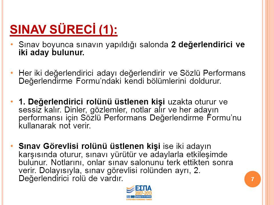 SINAV SÜRECİ (1): Sınav boyunca sınavın yapıldığı salonda 2 değerlendirici ve iki aday bulunur.