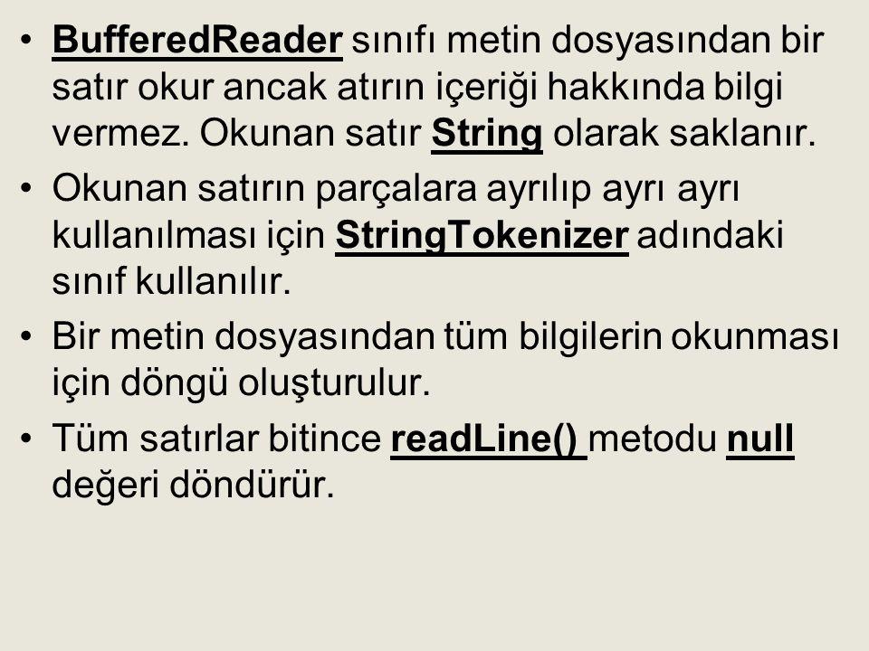 BufferedReader sınıfı metin dosyasından bir satır okur ancak atırın içeriği hakkında bilgi vermez. Okunan satır String olarak saklanır.