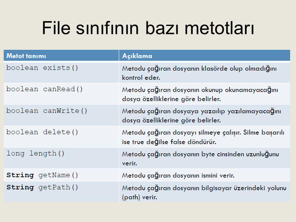 File sınıfının bazı metotları