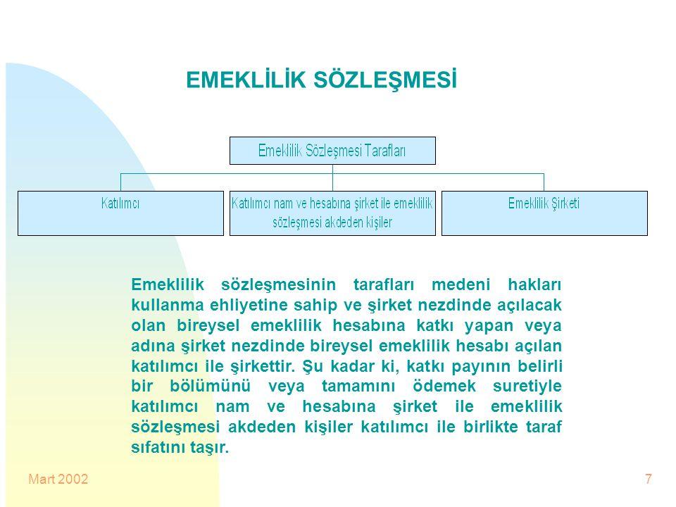 02/04/2017 EMEKLİLİK SÖZLEŞMESİ.