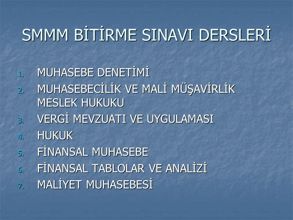 SMMM BİTİRME SINAVI DERSLERİ