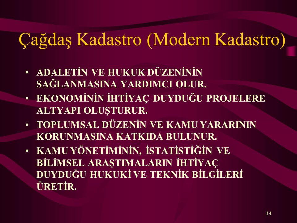 Çağdaş Kadastro (Modern Kadastro)