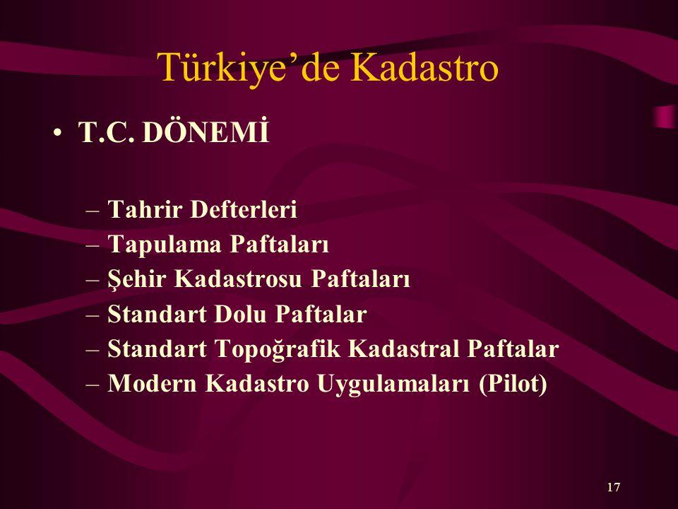 Türkiye'de Kadastro T.C. DÖNEMİ Tahrir Defterleri Tapulama Paftaları
