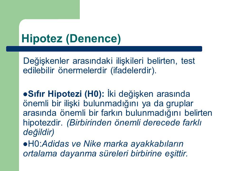 Hipotez (Denence) Değişkenler arasındaki ilişkileri belirten, test edilebilir önermelerdir (ifadelerdir).