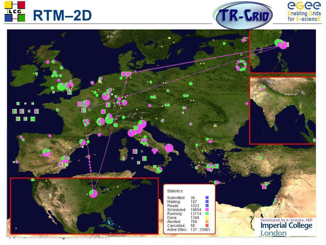 RTM–2D