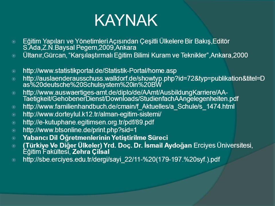 KAYNAK Eğitim Yapıları ve Yönetimleri Açısından Çeşitli Ülkelere Bir Bakış,Editör S.Ada,Z.N.Baysal Pegem,2009,Ankara.