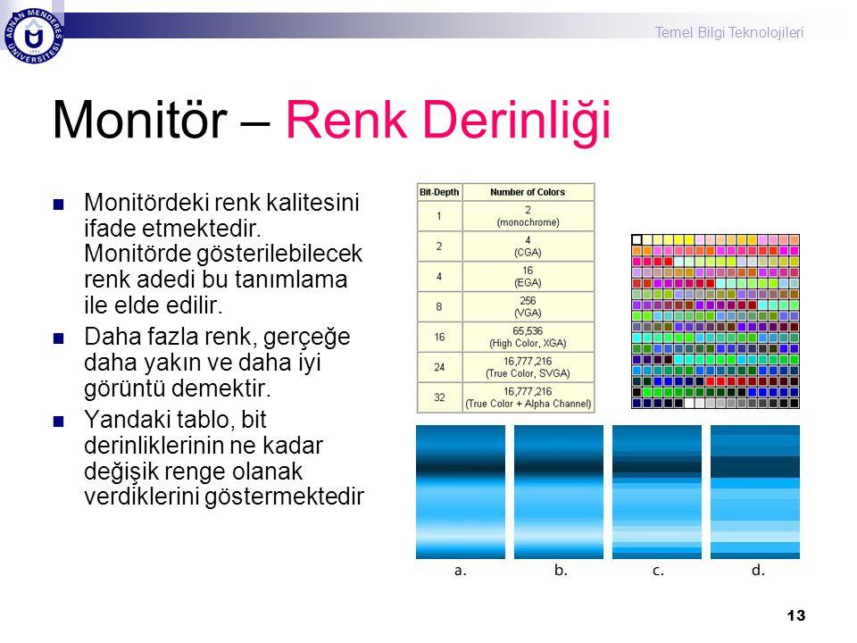 Monitör – Renk Derinliği