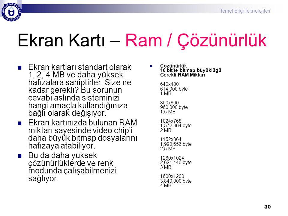 Ekran Kartı – Ram / Çözünürlük