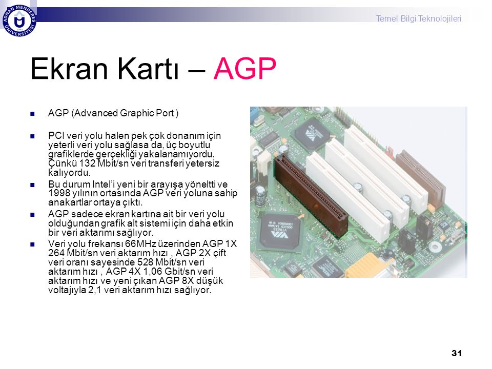 Ekran Kartı – AGP AGP (Advanced Graphic Port )