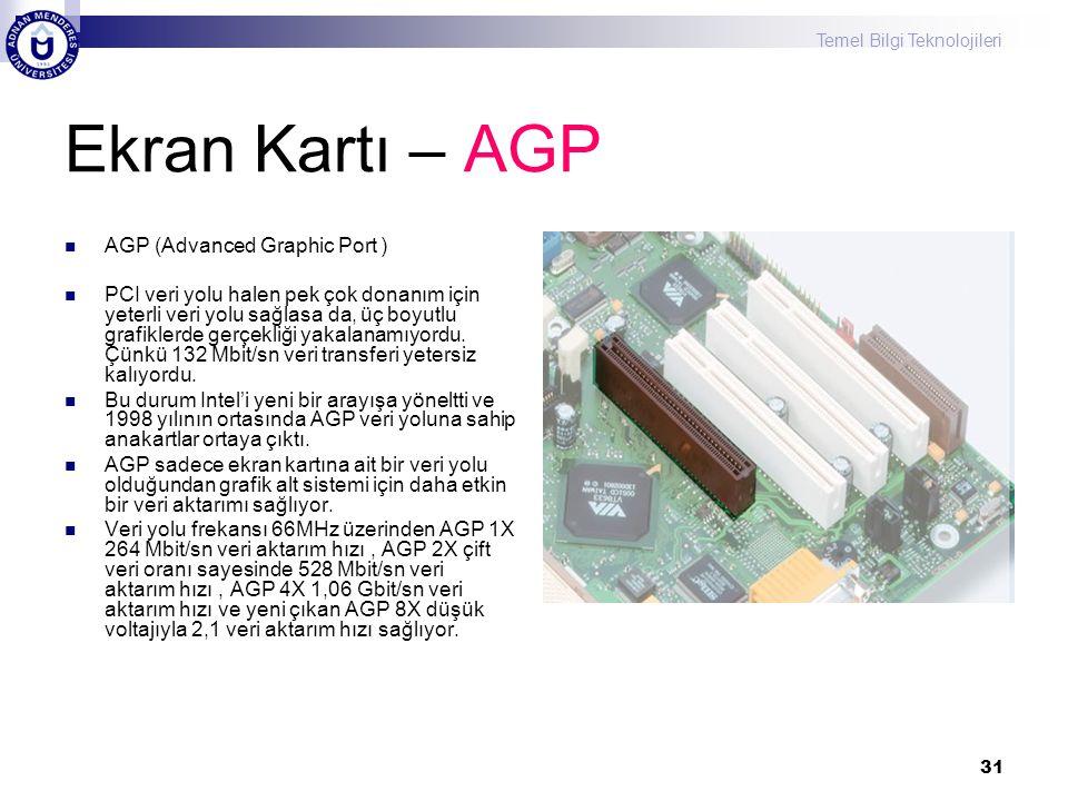 Ekran Kartı – AGP AGP (Advanced Graphic Port )