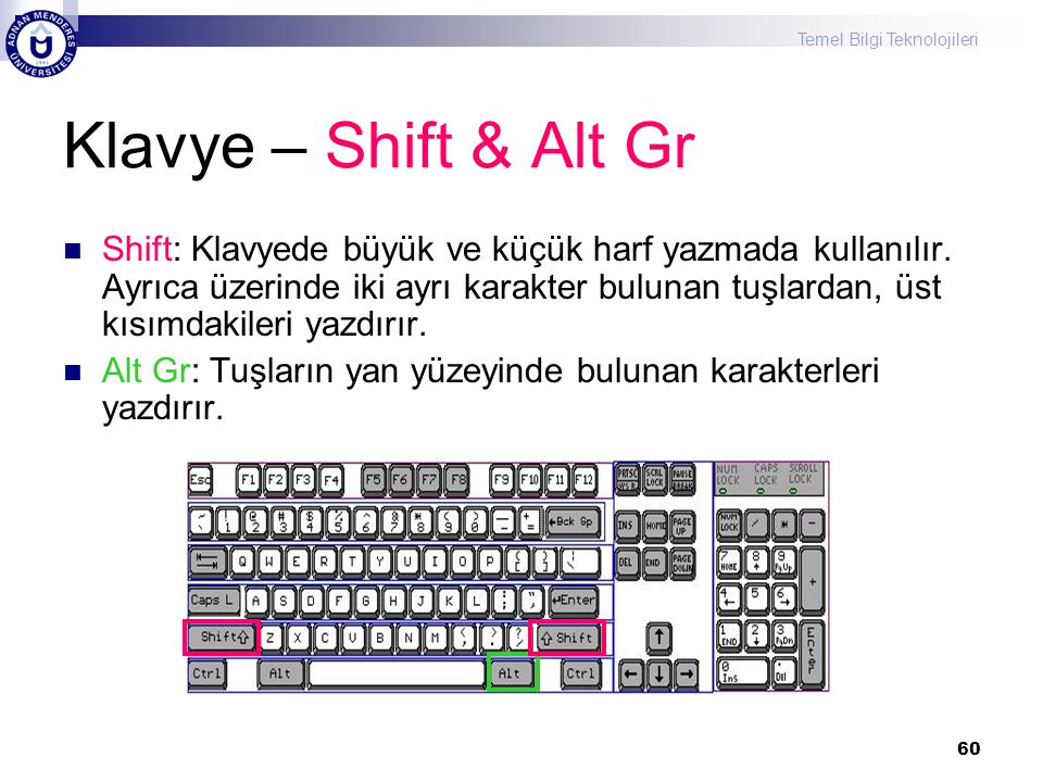 Klavye – Shift & Alt Gr