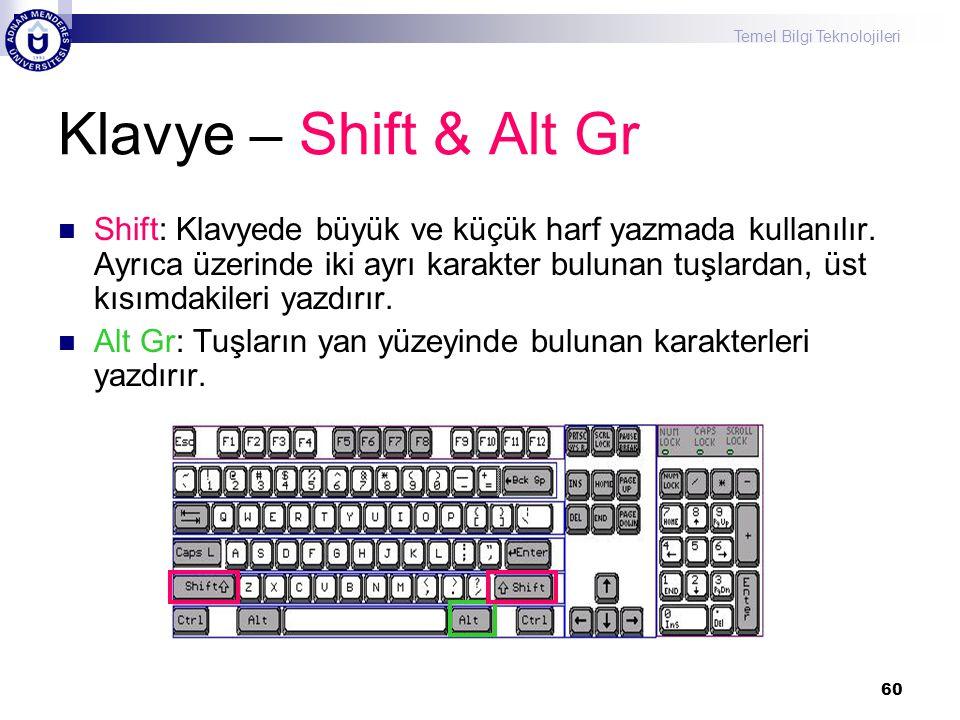 Klavye – Shift & Alt Gr