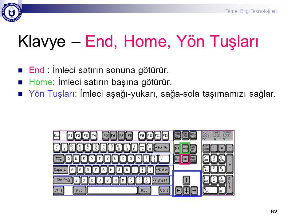 Klavye – End, Home, Yön Tuşları