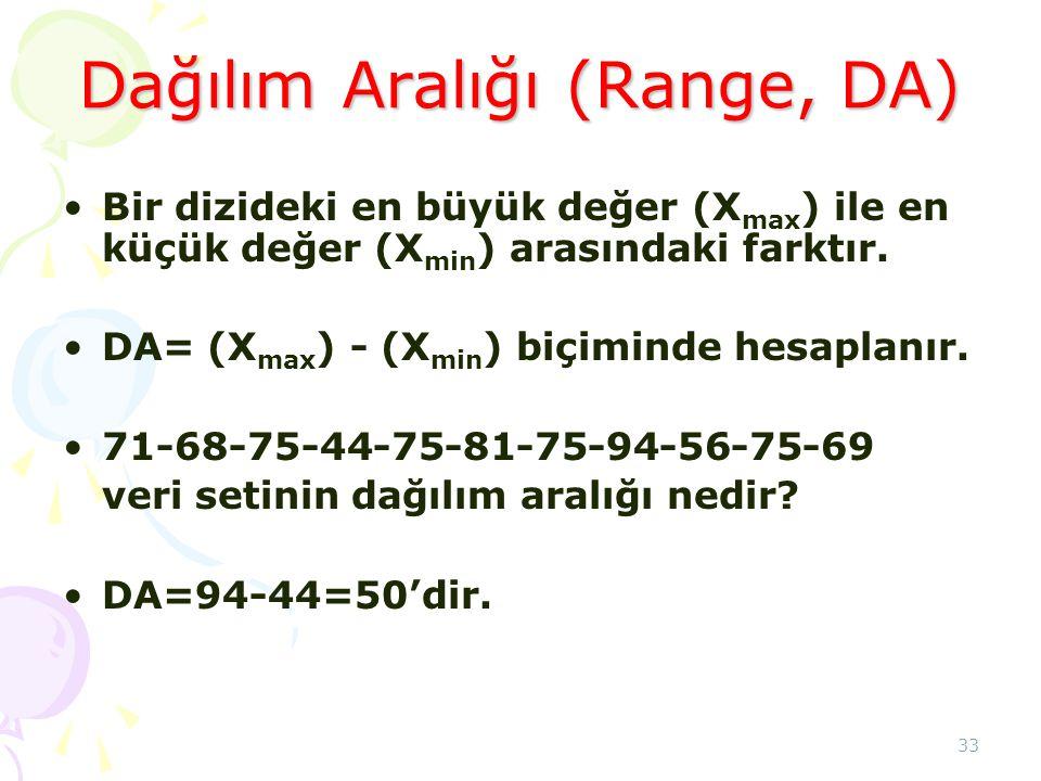Dağılım Aralığı (Range, DA)